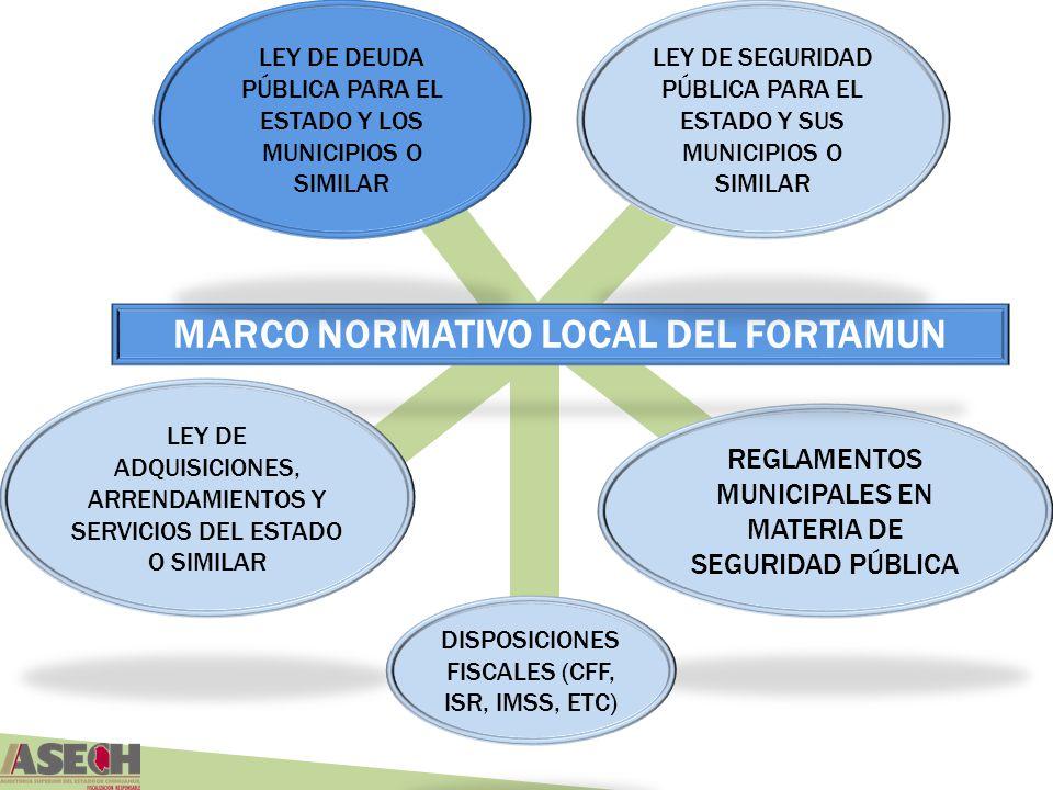 MARCO NORMATIVO LOCAL DEL FORTAMUN