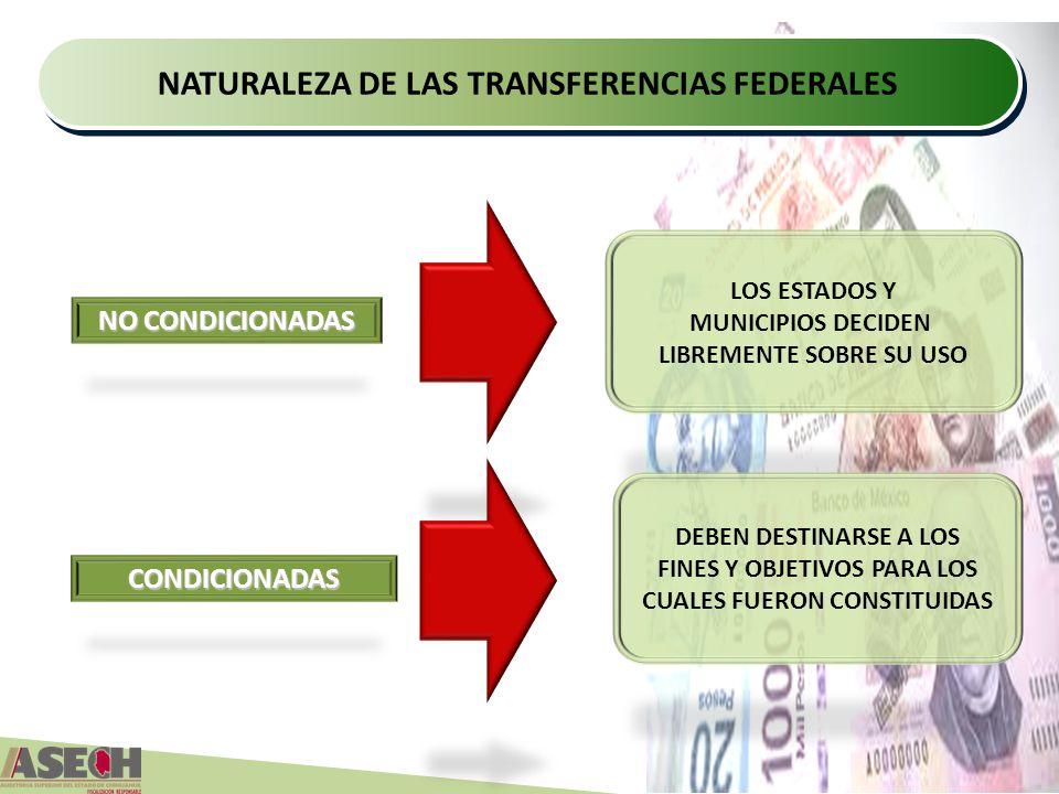 NATURALEZA DE LAS TRANSFERENCIAS FEDERALES