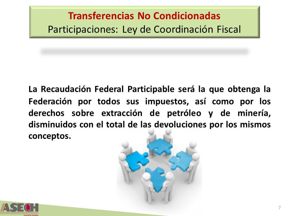 Transferencias No Condicionadas Participaciones: Ley de Coordinación Fiscal