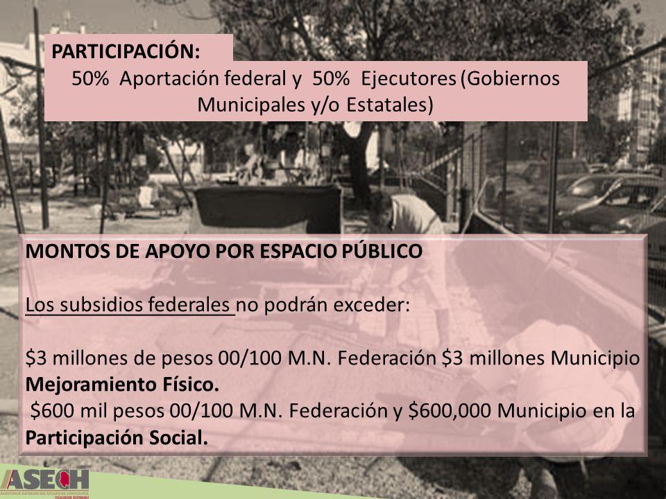PARTICIPACIÓN: 50% Aportación federal y 50% Ejecutores (Gobiernos Municipales y/o Estatales) MONTOS DE APOYO POR ESPACIO PÚBLICO.