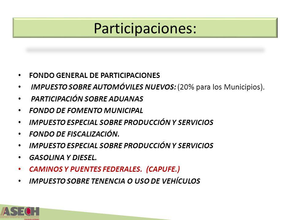 Participaciones: FONDO GENERAL DE PARTICIPACIONES