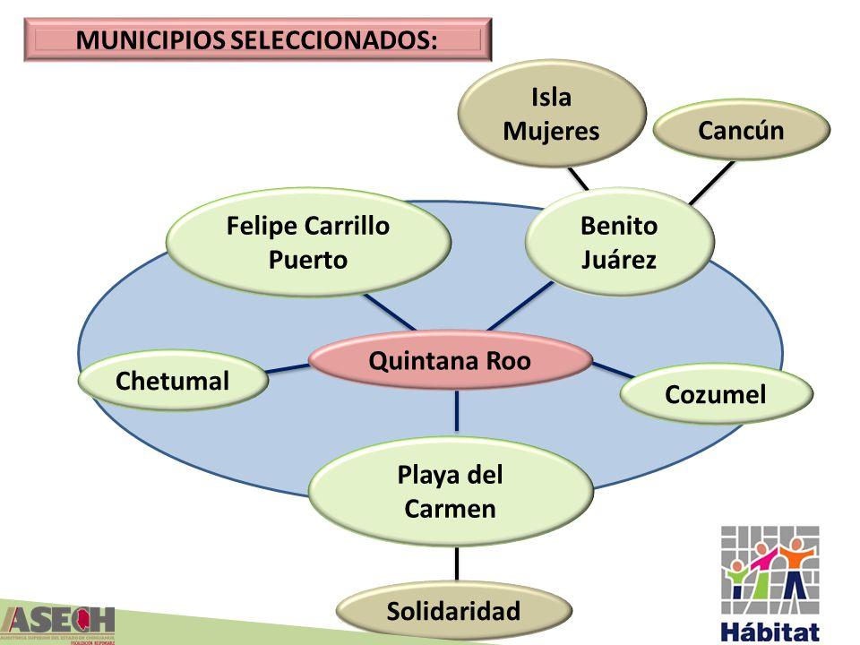 MUNICIPIOS SELECCIONADOS: Felipe Carrillo Puerto