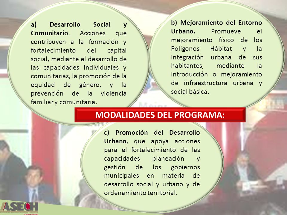 MODALIDADES DEL PROGRAMA: