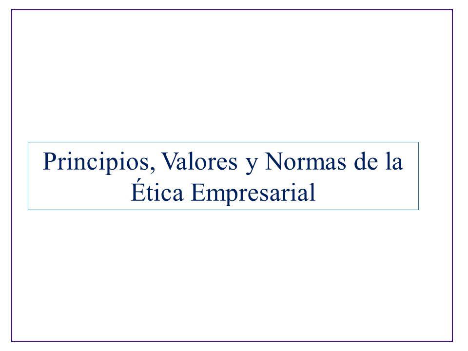 Principios, Valores y Normas de la Ética Empresarial