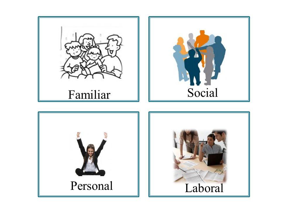 Familiar Social Familiar Personal Laboral