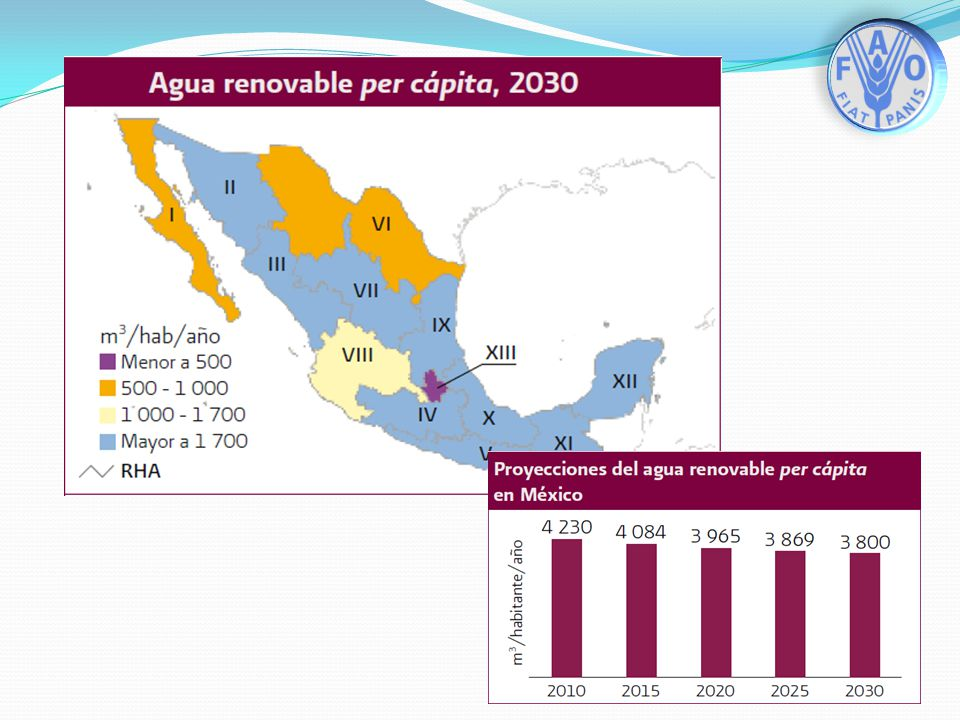 Fuente: Estadísticas del agua en México, edición 2011
