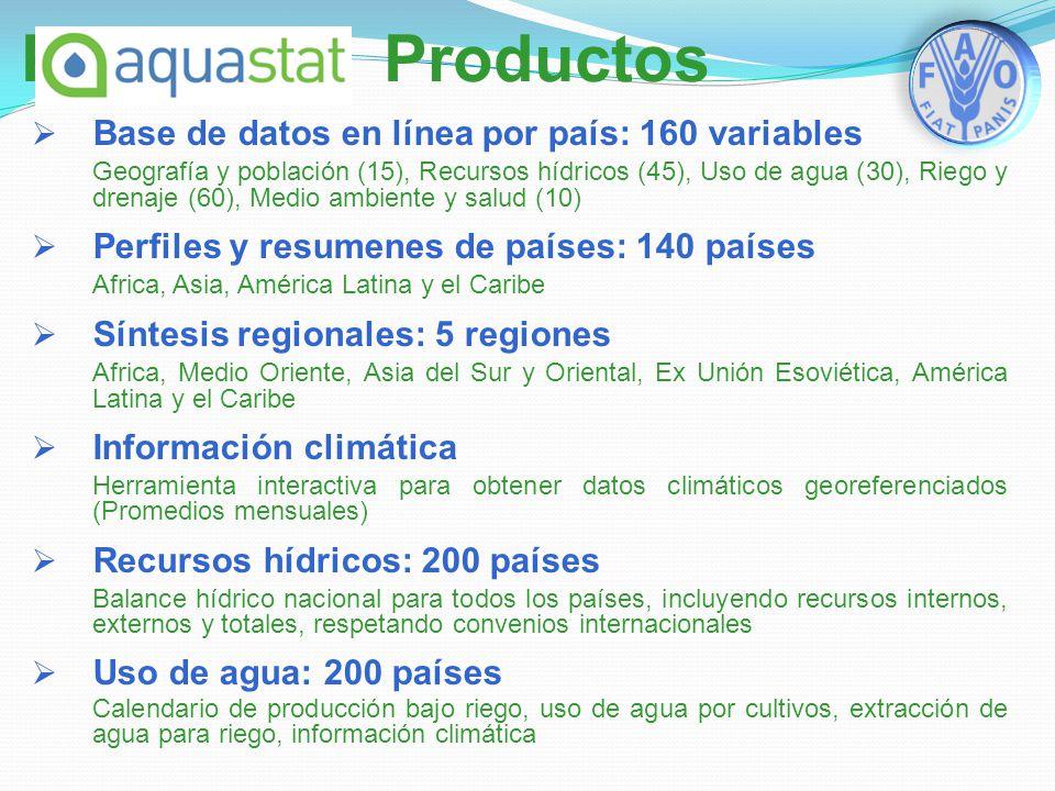Productos Productos Base de datos en línea por país: 160 variables