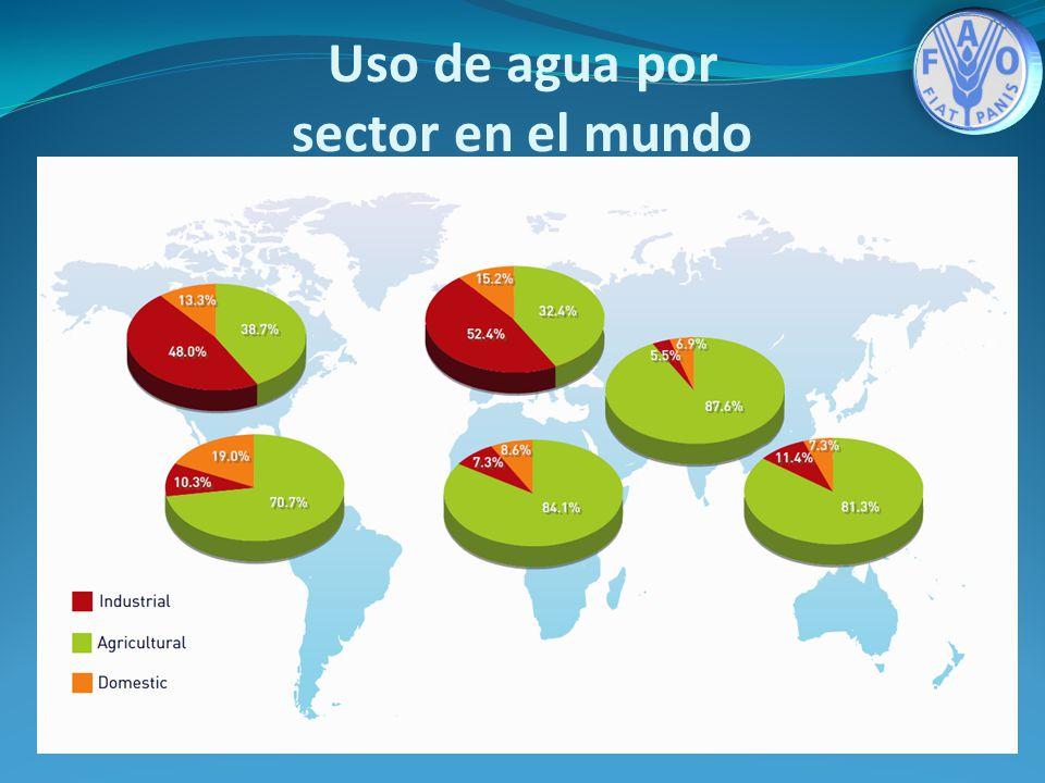 Uso de agua por sector en el mundo