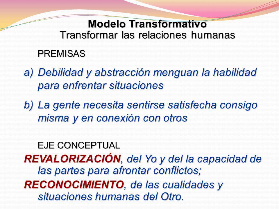 Modelo Transformativo Transformar las relaciones humanas