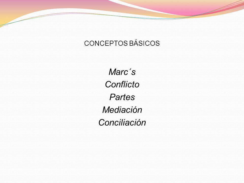 Marc´s Conflicto Partes Mediación Conciliación