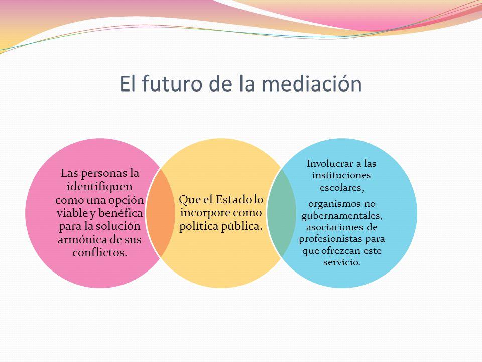 El futuro de la mediación