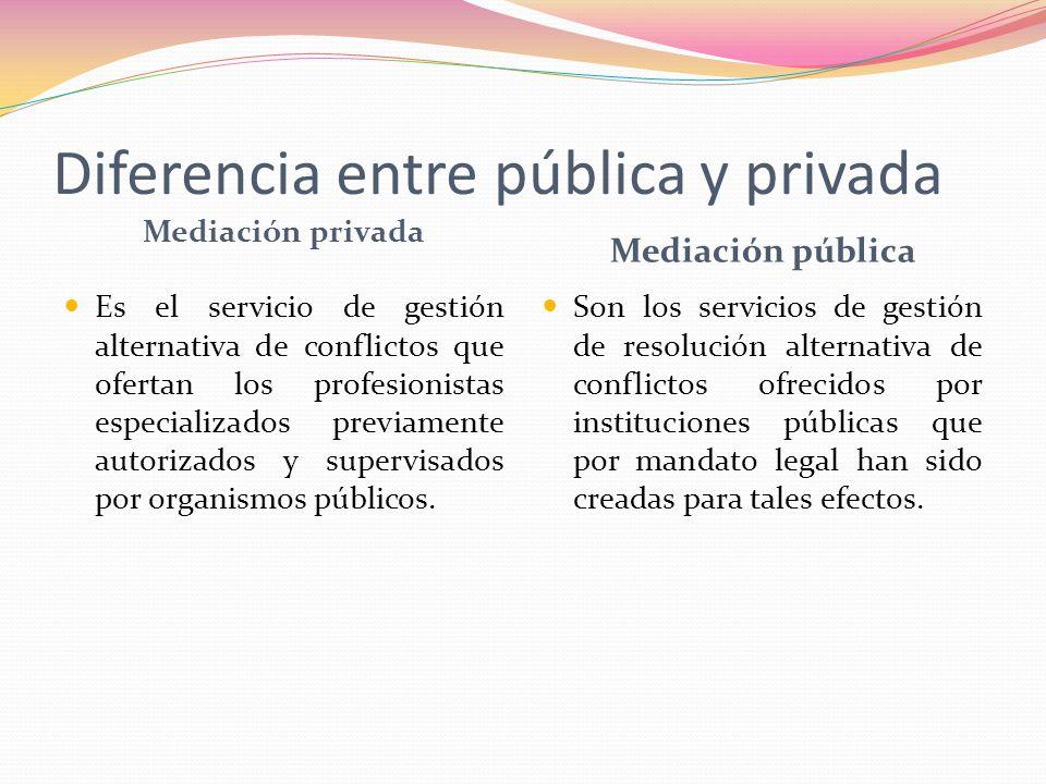 Diferencia entre pública y privada