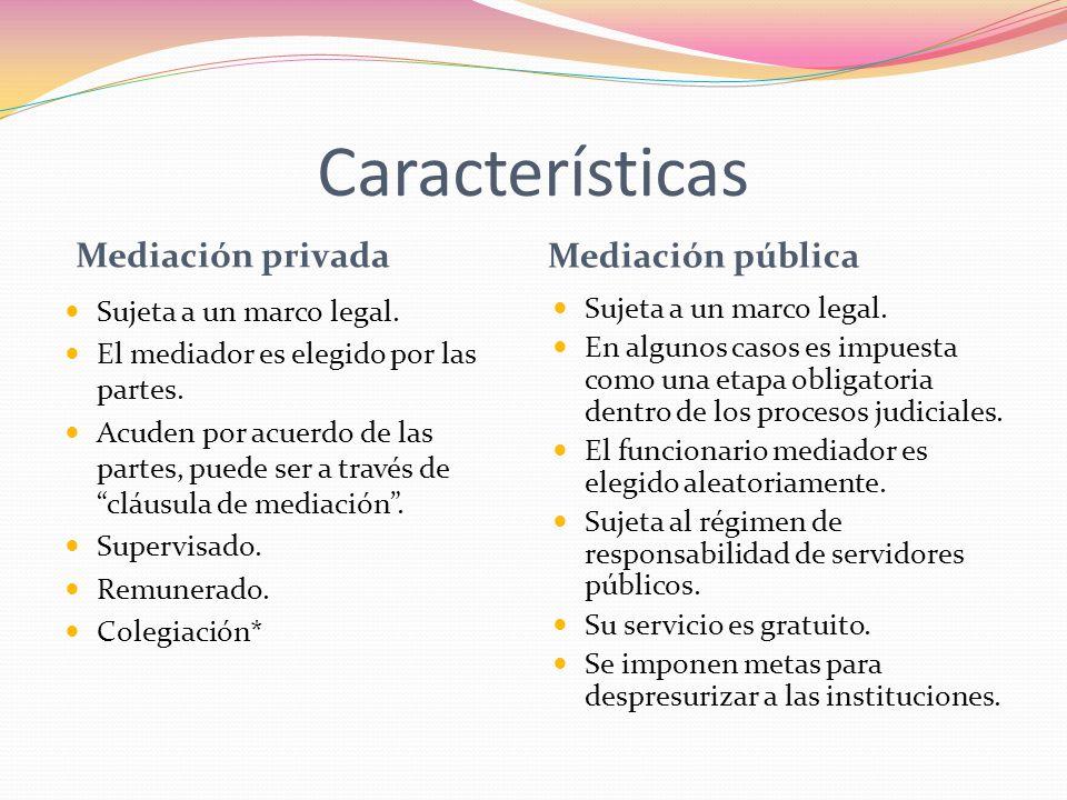 Características Mediación privada Mediación pública