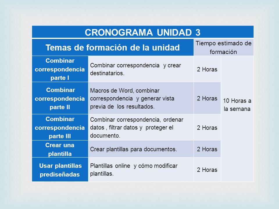CRONOGRAMA UNIDAD 3 Temas de formación de la unidad