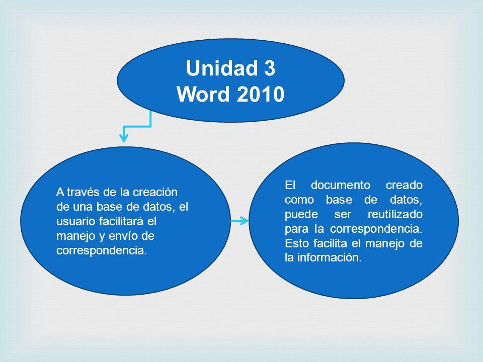 Unidad 3 Word 2010.