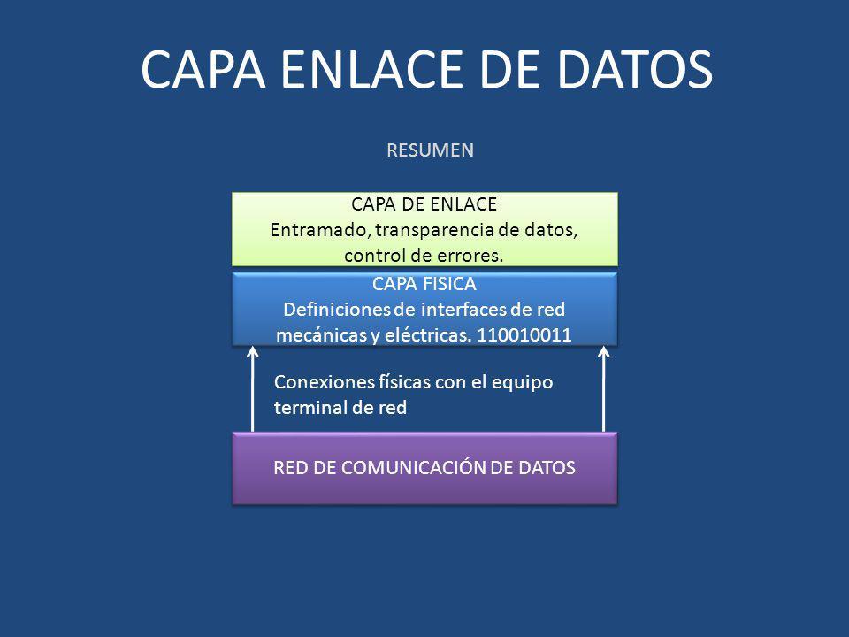 CAPA ENLACE DE DATOS RESUMEN CAPA DE ENLACE