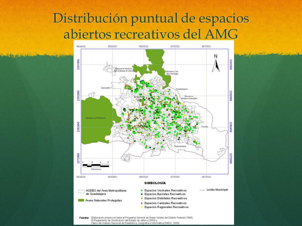 Distribución puntual de espacios abiertos recreativos del AMG