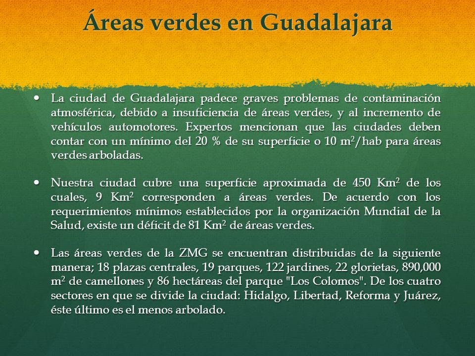 Áreas verdes en Guadalajara