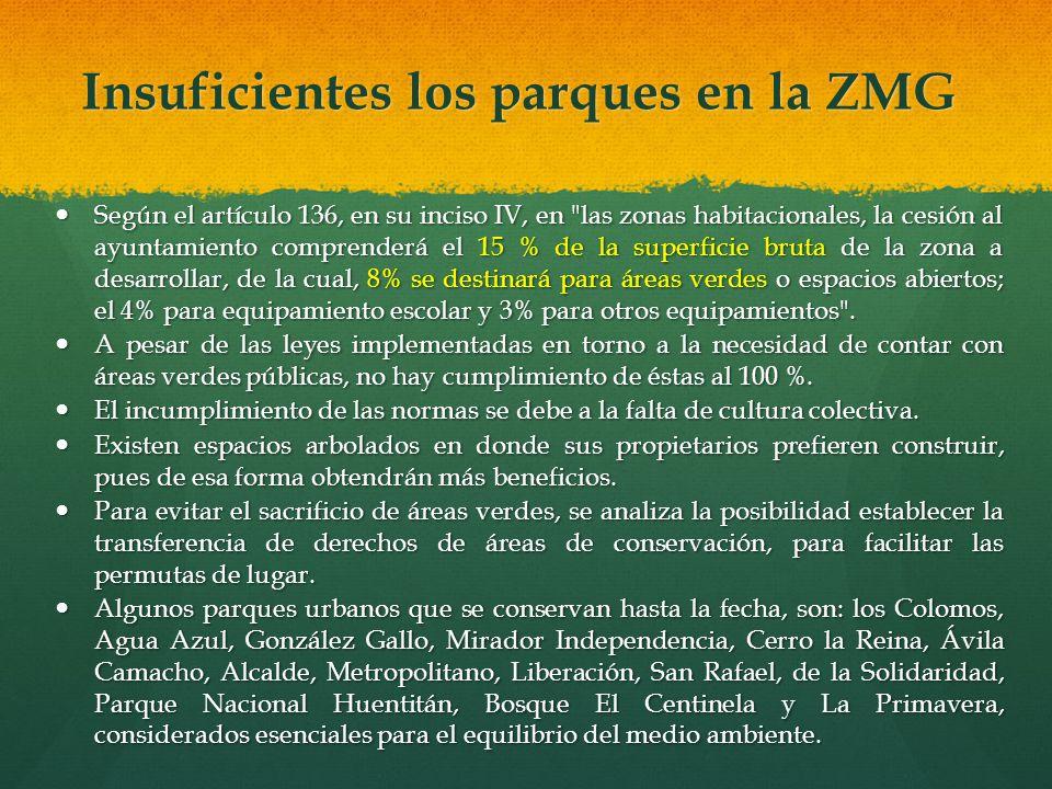 Insuficientes los parques en la ZMG