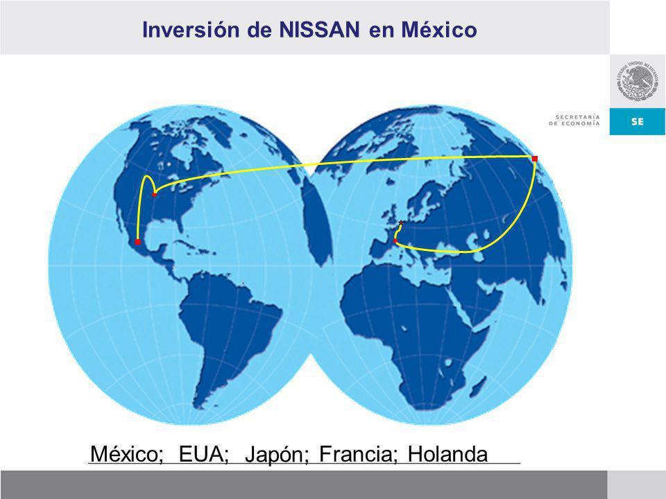 Inversión de NISSAN en México