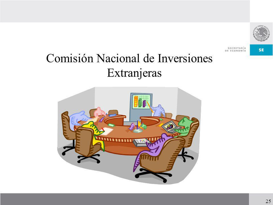 Comisión Nacional de Inversiones Extranjeras