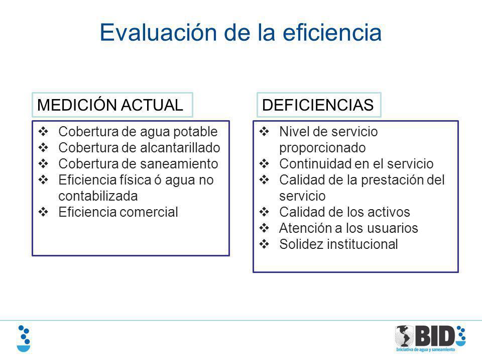 Evaluación de la eficiencia