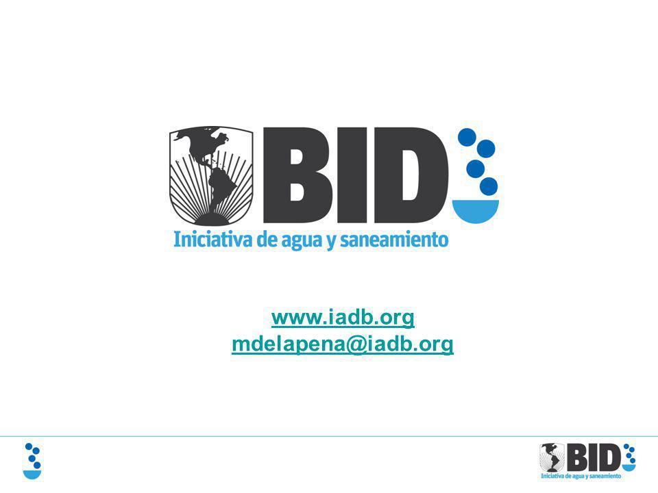 www.iadb.org mdelapena@iadb.org