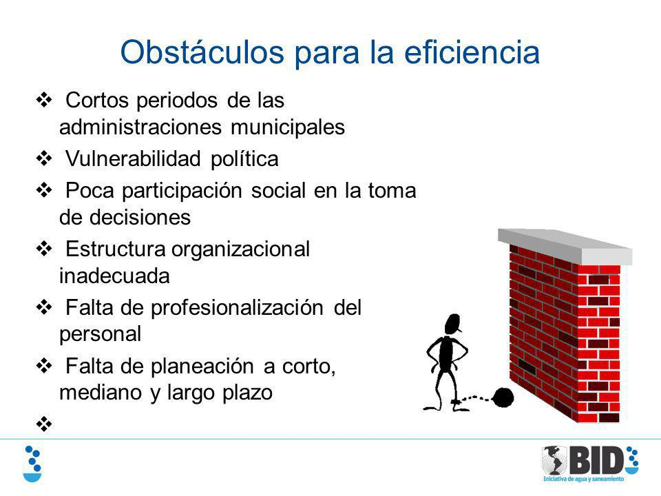 Obstáculos para la eficiencia