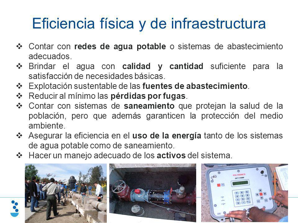 Eficiencia física y de infraestructura