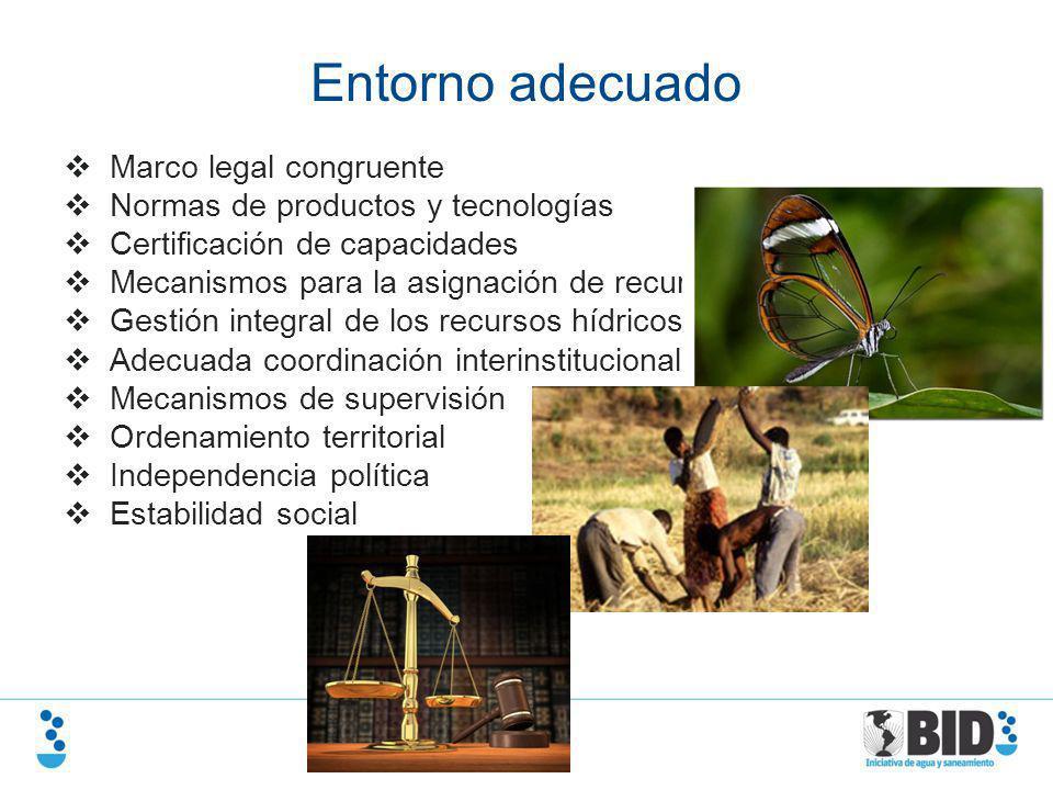 Entorno adecuado Marco legal congruente