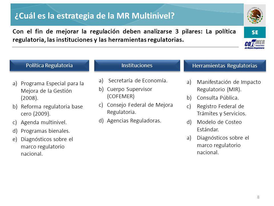 Administración de la Mejora Regulatoria