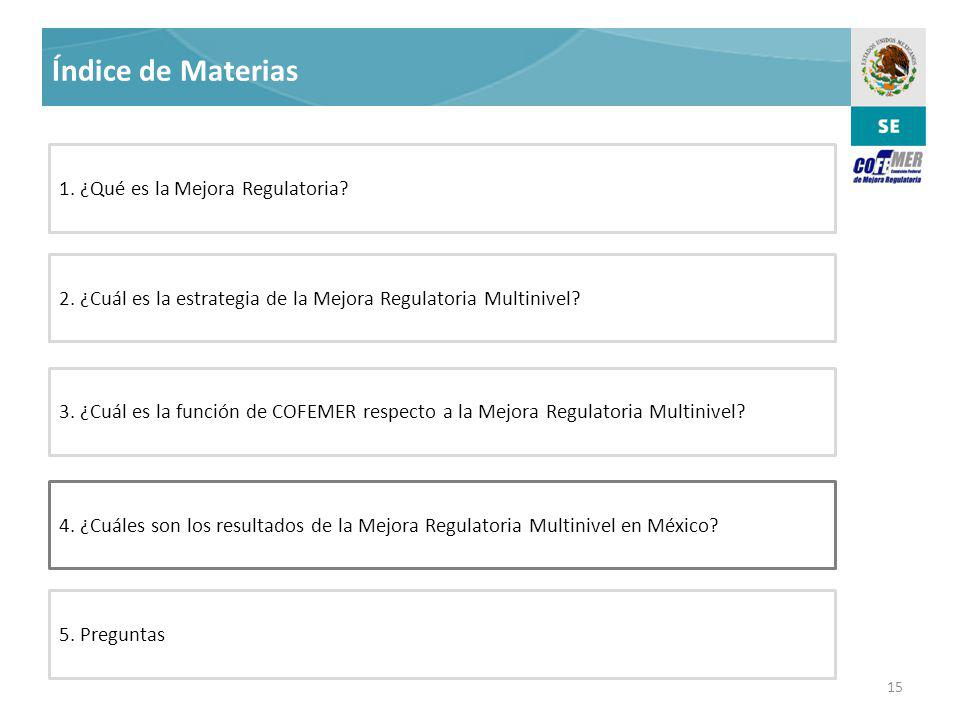Índice de Materias 1. ¿Qué es la Mejora Regulatoria