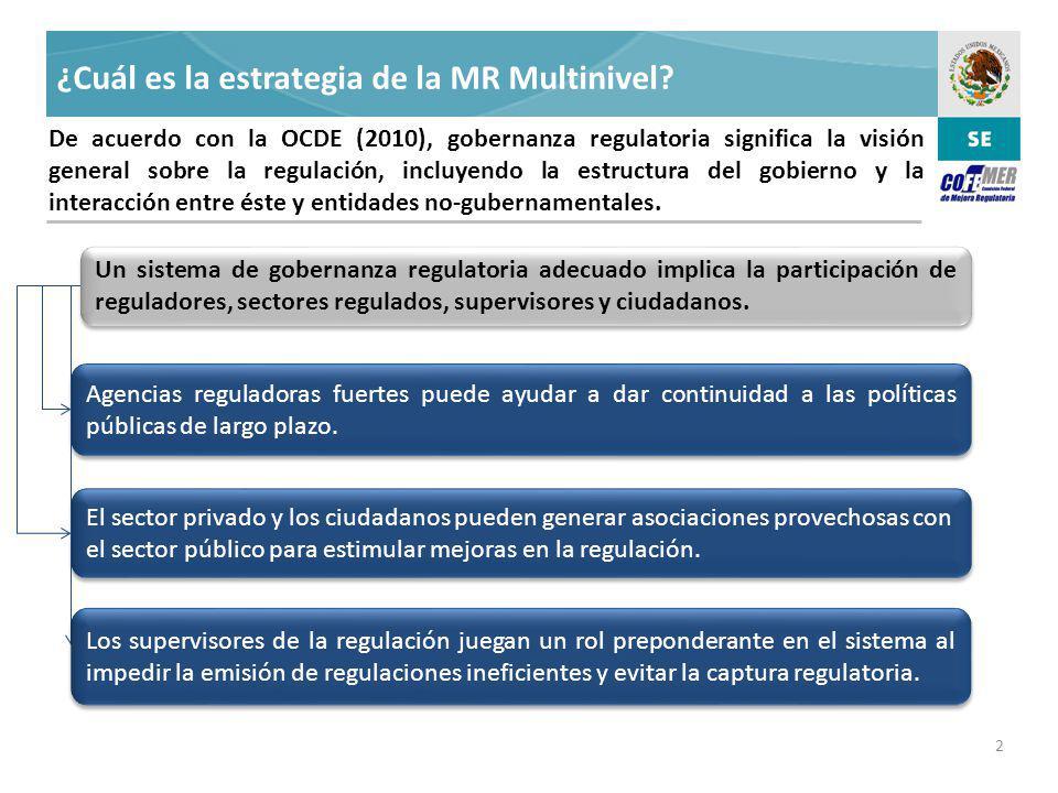 ¿Cuál es la estrategia de la MR Multinivel