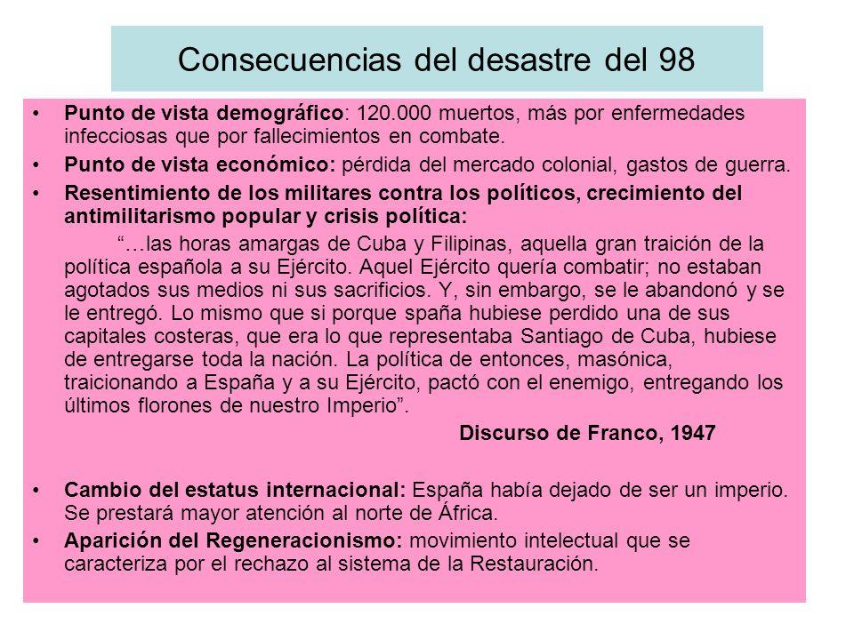 Consecuencias del desastre del 98