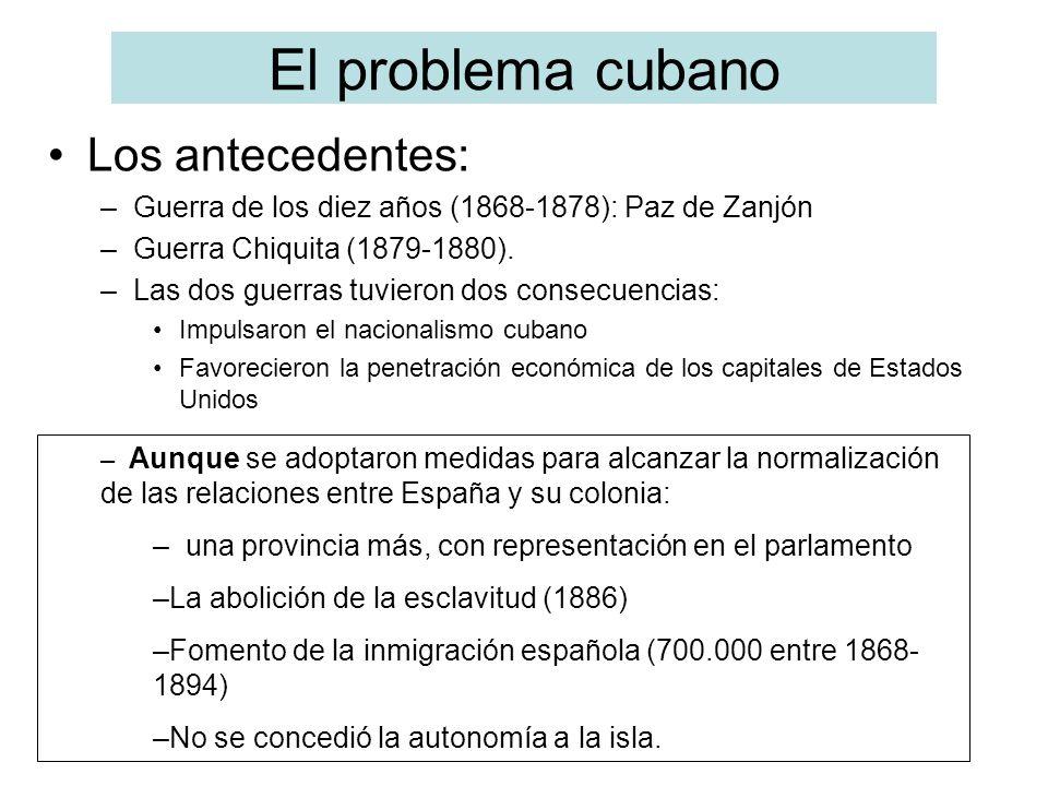 El problema cubano Los antecedentes: