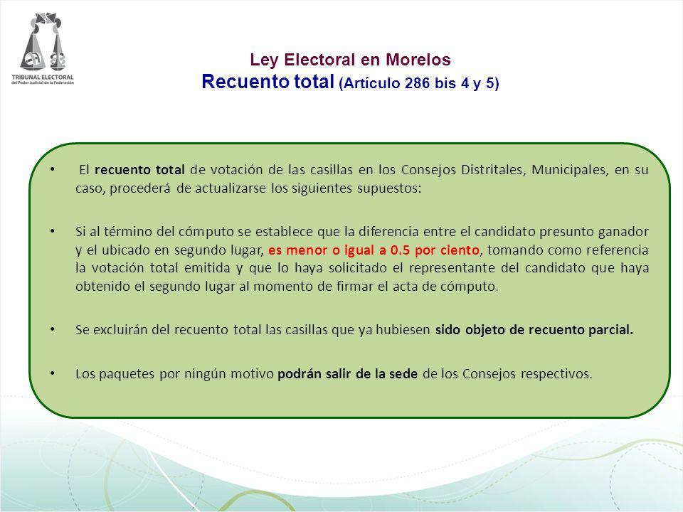 Ley Electoral en Morelos Recuento total (Artículo 286 bis 4 y 5)