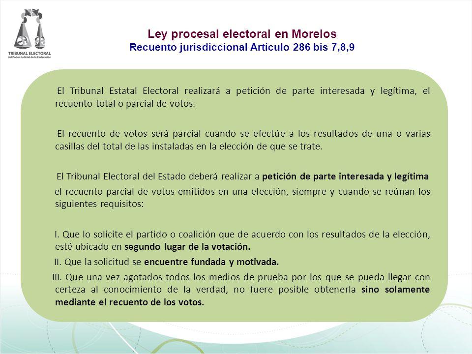 Ley procesal electoral en Morelos