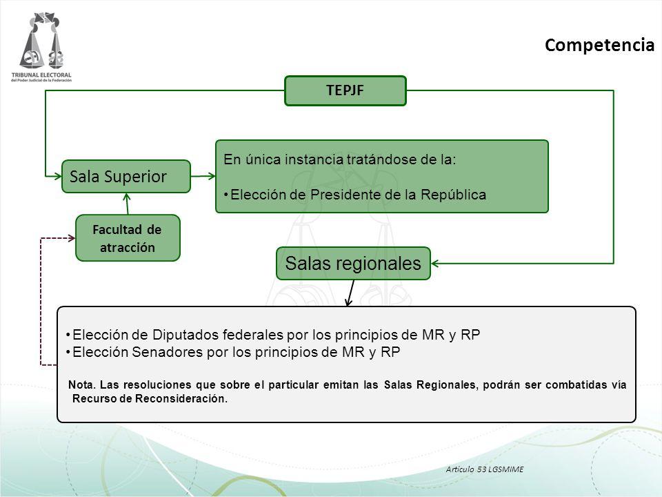 Competencia Sala Superior Salas regionales TEPJF