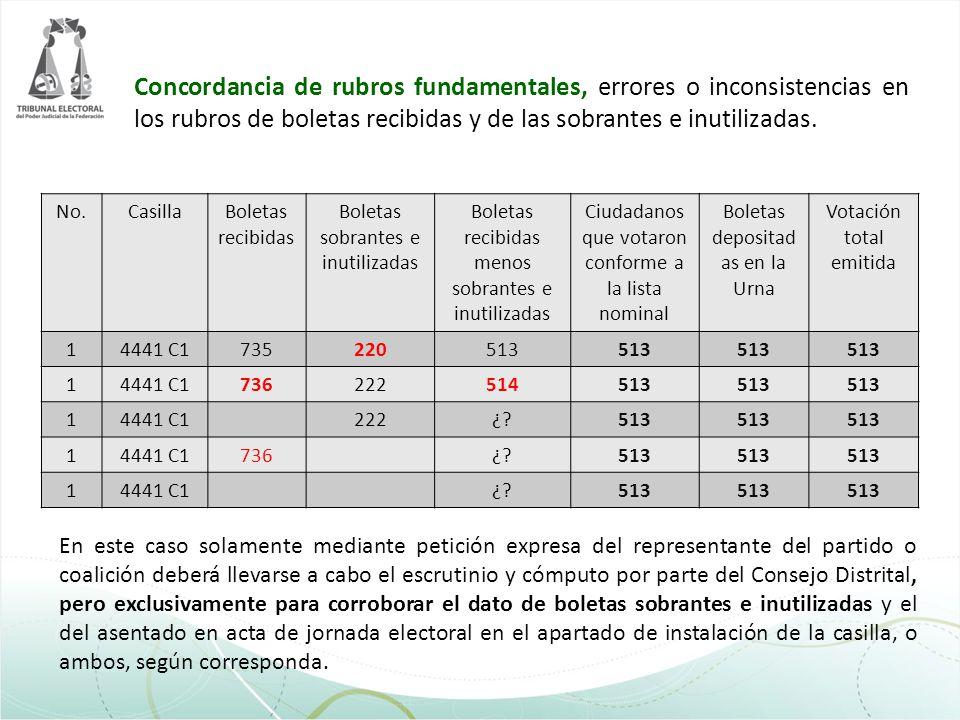 Concordancia de rubros fundamentales, errores o inconsistencias en los rubros de boletas recibidas y de las sobrantes e inutilizadas.