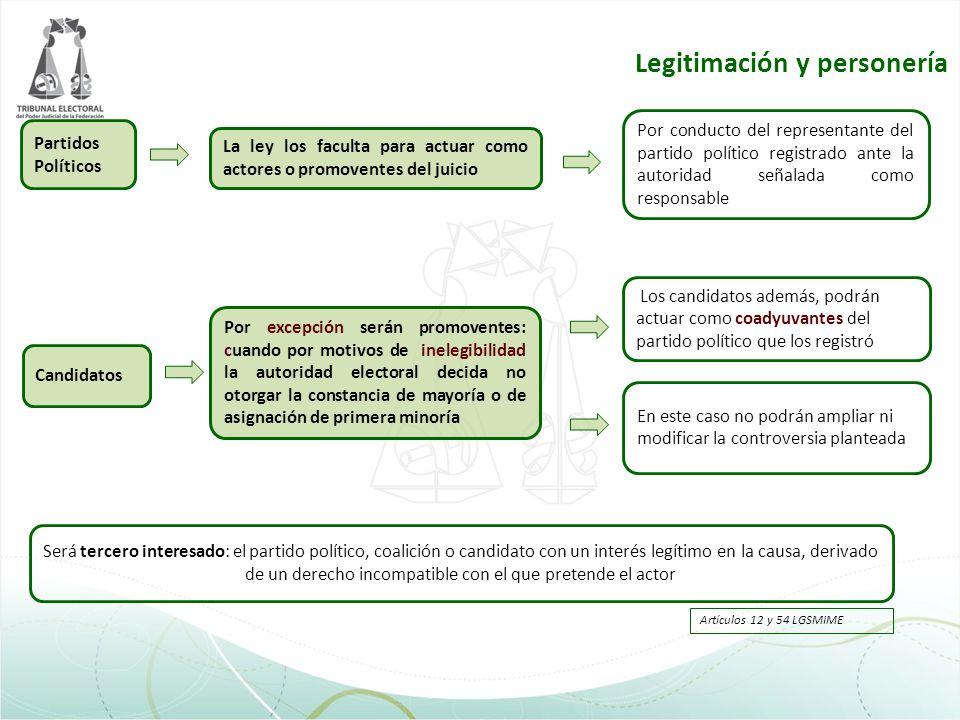 Legitimación y personería