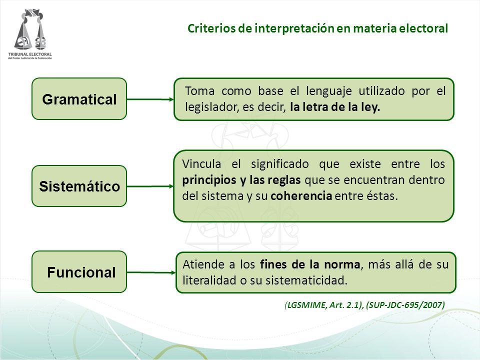 Gramatical Sistemático Funcional
