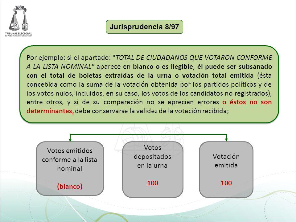 Votos emitidos conforme a la lista nominal