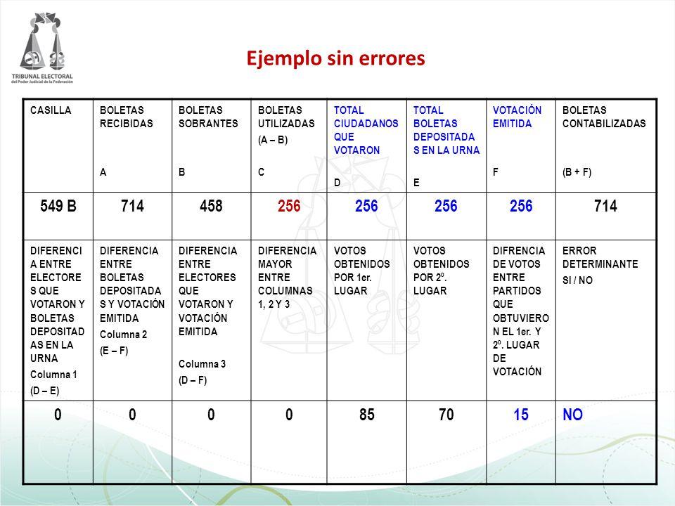 FORMATO 549 B 714 458 256 85 70 15 NO CASILLA BOLETAS RECIBIDAS A