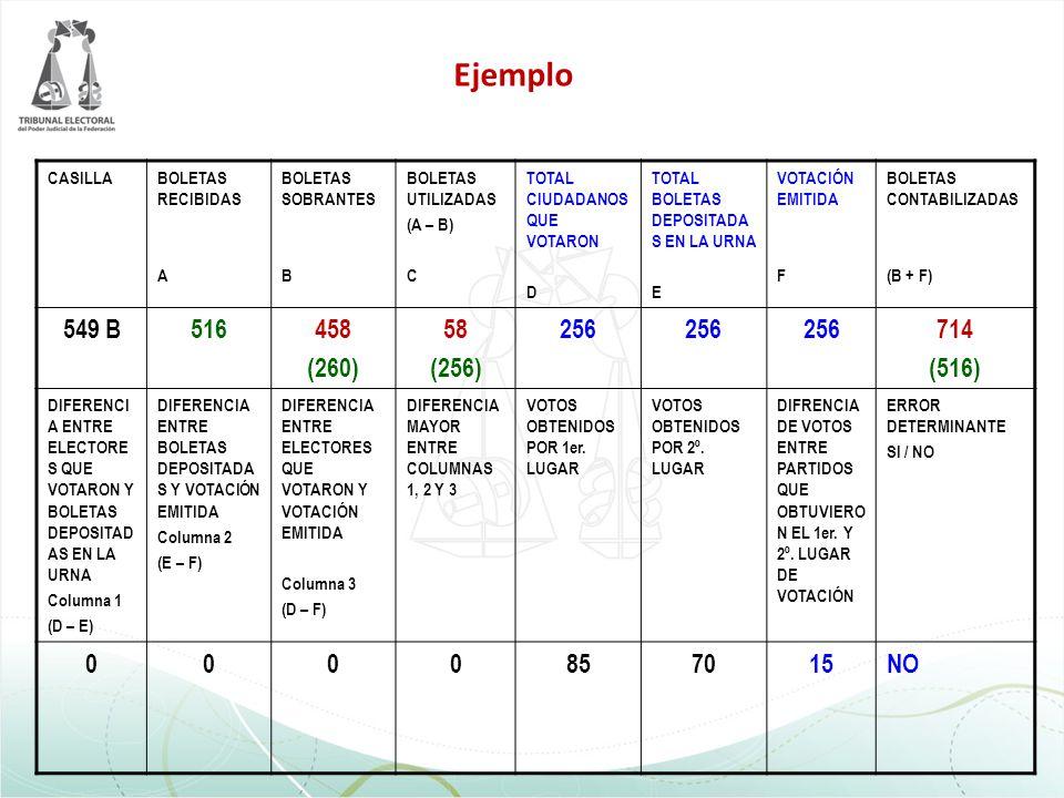 FORMATO 549 B 516 458 (260) 58 (256) 256 714 (516) 85 70 15 NO CASILLA