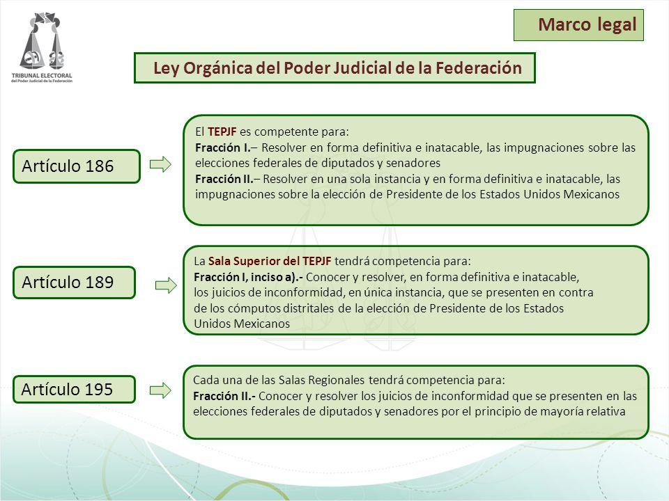 Marco legal Ley Orgánica del Poder Judicial de la Federación