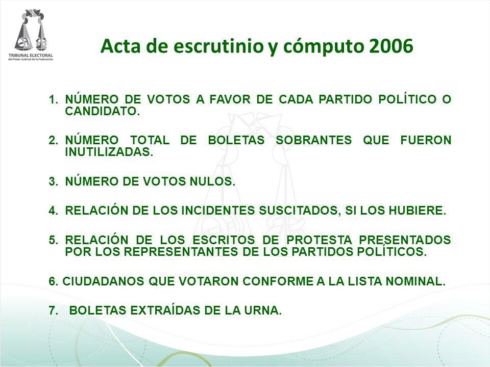 Acta de escrutinio y cómputo 2006