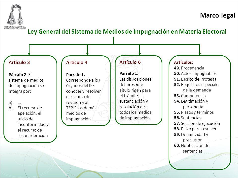 Marco legal Ley General del Sistema de Medios de Impugnación en Materia Electoral. Artículo 3. Párrafo 2. El.