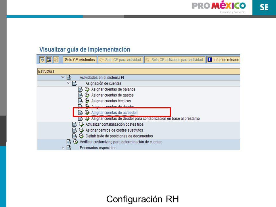 Configuración RH