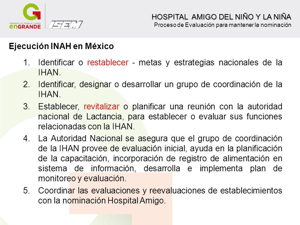 Ejecución INAH en México