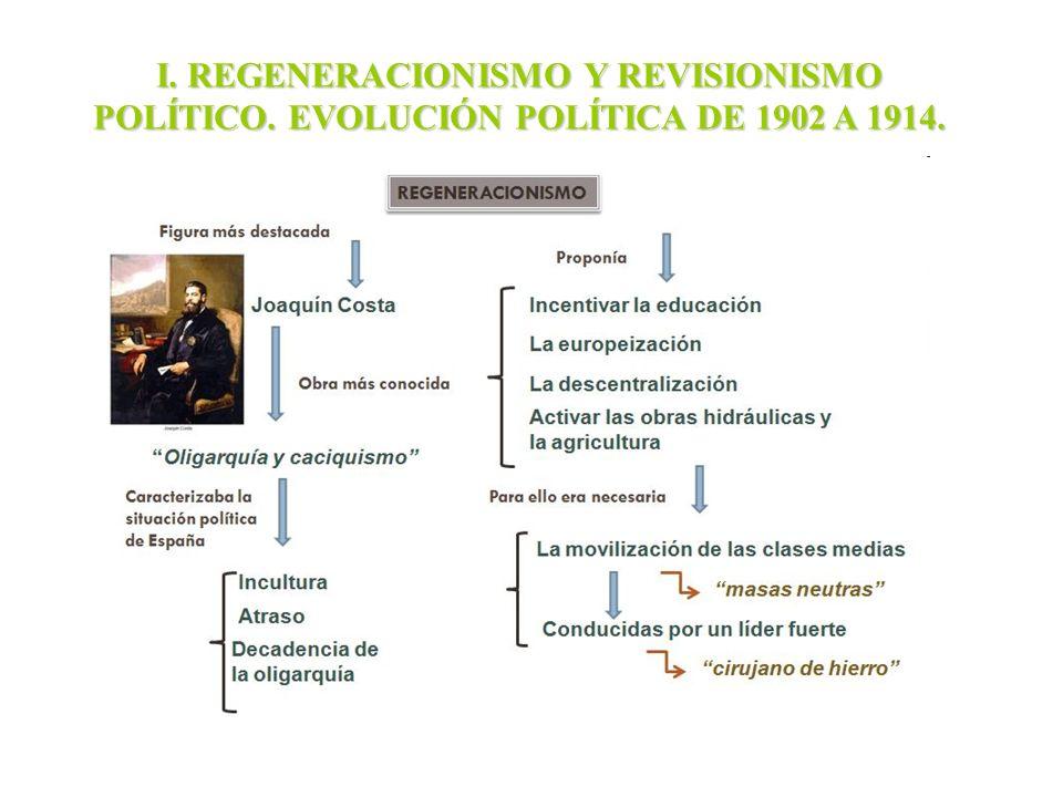 I. REGENERACIONISMO Y REVISIONISMO POLÍTICO